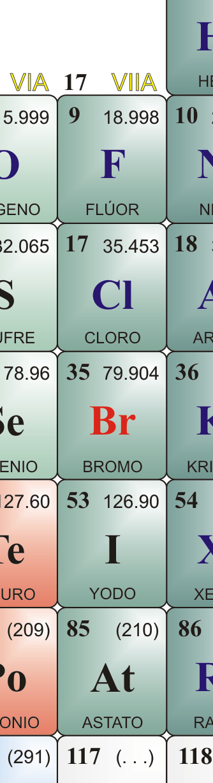 Qumica fcil halgenos o grupo 17 halgenos o grupo 17 urtaz Image collections