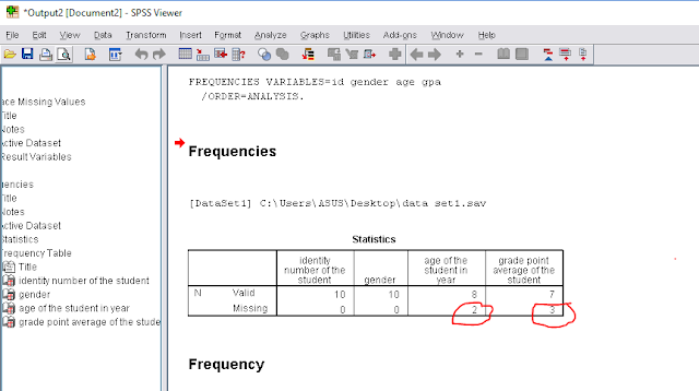 output of missing value analysis