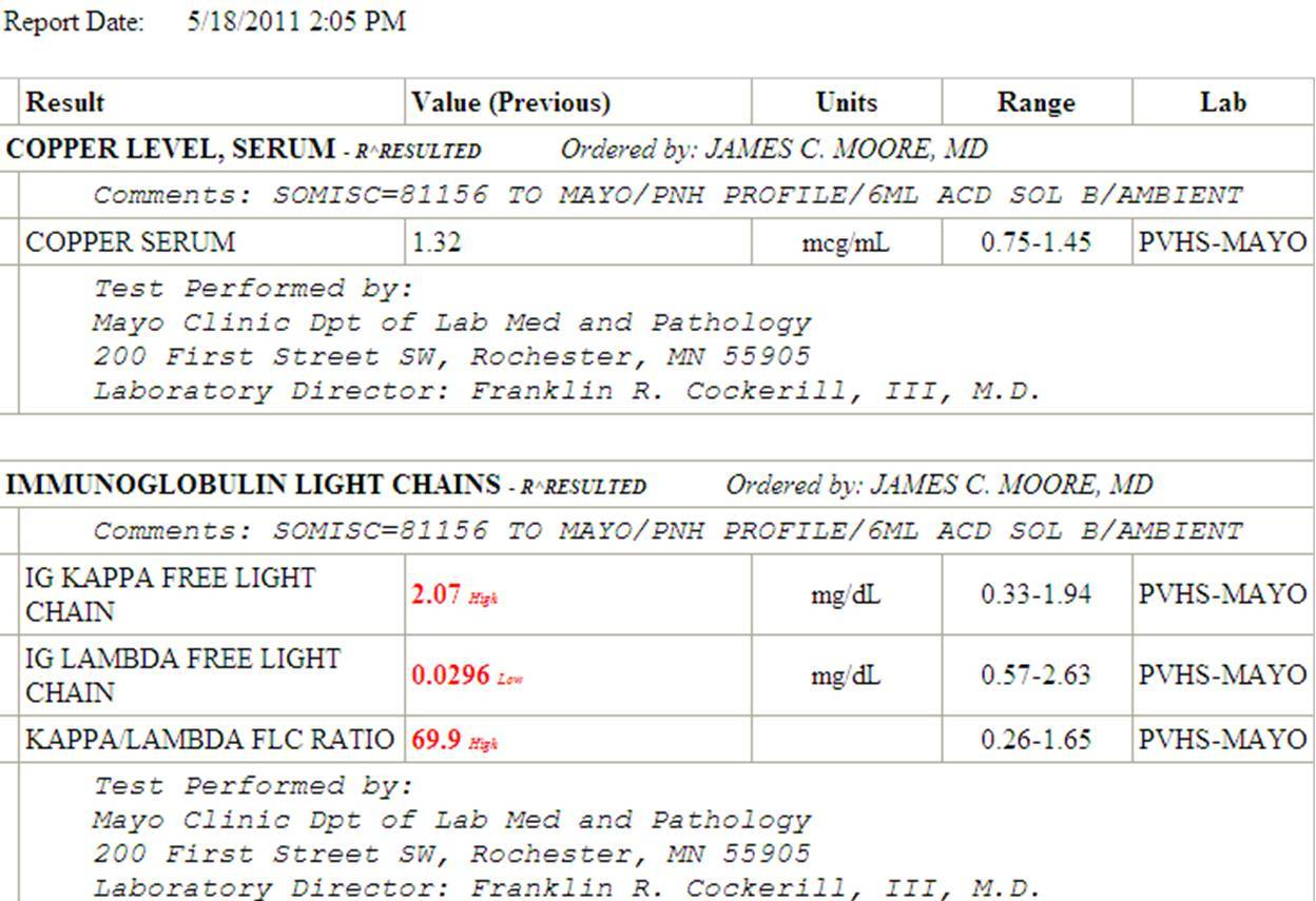 Jm S Adventure With Multiple Myeloma Blood Test Results From May 18. Lambda  Free Light Chain ...