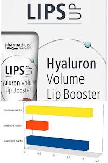 pareri forumuri zdrovit lips up balsam de buze pentru volum