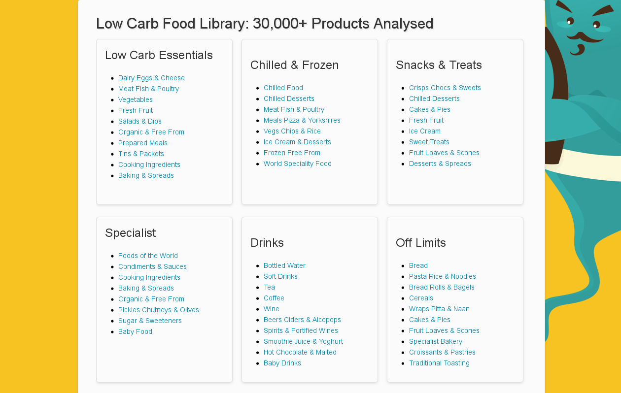 Food List Of No Carbs