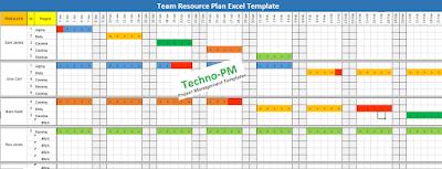 Team Resource Plan