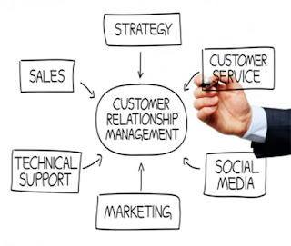 lợi ích của hệ thống chăm sóc khách hàng