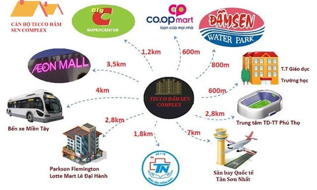 http://evervilletantao.vn/teccodamsencomplex.html
