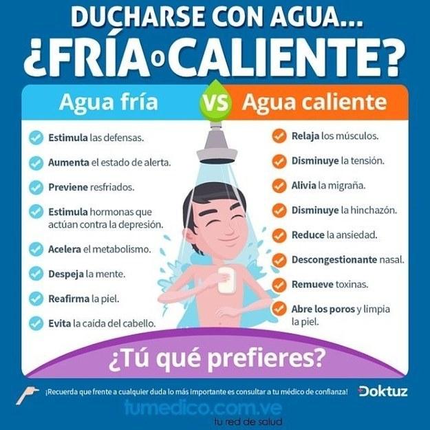 Infografía: Ducharse con agua fría o caliente