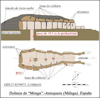 Interior del dolmen de Menga.