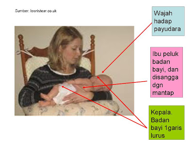 Tips : Posisi menyusui bayi yang benar (dalam gambar ...