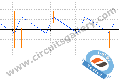 Triangular wave generator using Op Amp 741, circuit working and