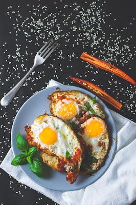 Keto Fried Eggs