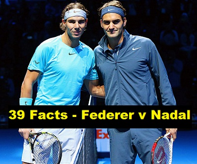 Roger Federer vs Rafael Nadal: 39 facts, stats, the number shows both tennis Players Greatness