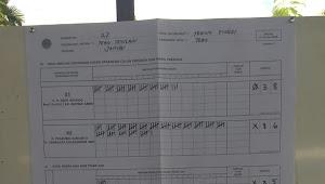 Prabowo-Sandi Unggul di TPS Wabup Tebo