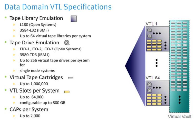 Discover Technology: EMC - DataDomain - Software Overview