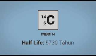Half Life Waktu Paruh Atom Carbon 14