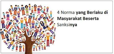 4 Norma yang Berlaku di Masyarakat Beserta Sanksinya?