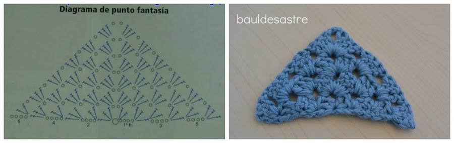 esquema granny triangular a crochet