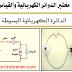 كتاب الدائرة الكهربائية البسيطة والكميات الكهربائية الأساسية Book of Circuit simple and basic electrical quantities
