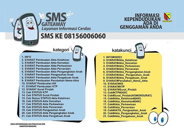 Nomor Layanan SMS Disdukcapil Kabupaten Bandung