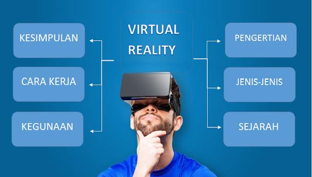 virtual reality secara umum