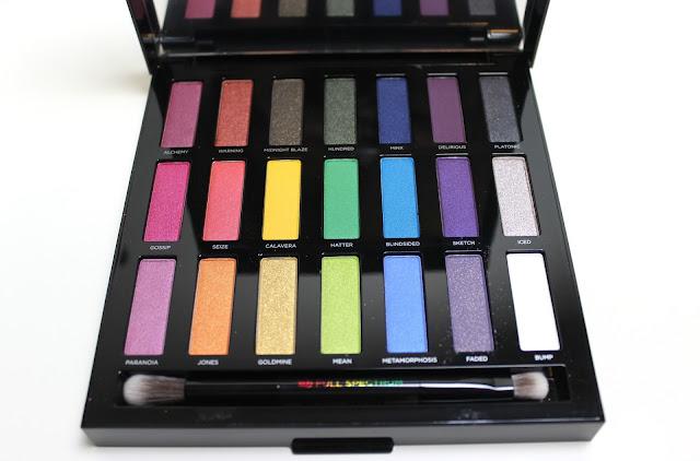 Urban Decay Full Spectrum Eyeshadow Palette Review