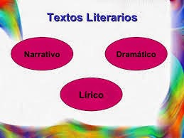 Los Tipos De Textos Literarios