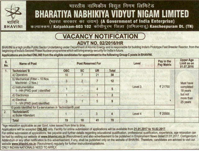 bhavini.nic.in Recruitment