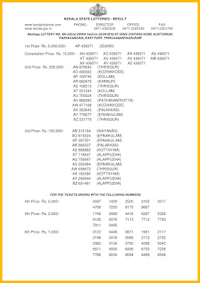 Kerala Lottery 25.04.2018 Akshaya AK 342 Lottery Results Official PDF keralalotteriesresults.in-page-001