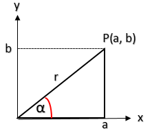perbandingan-trigonometri-pada-koordinat-cartesius