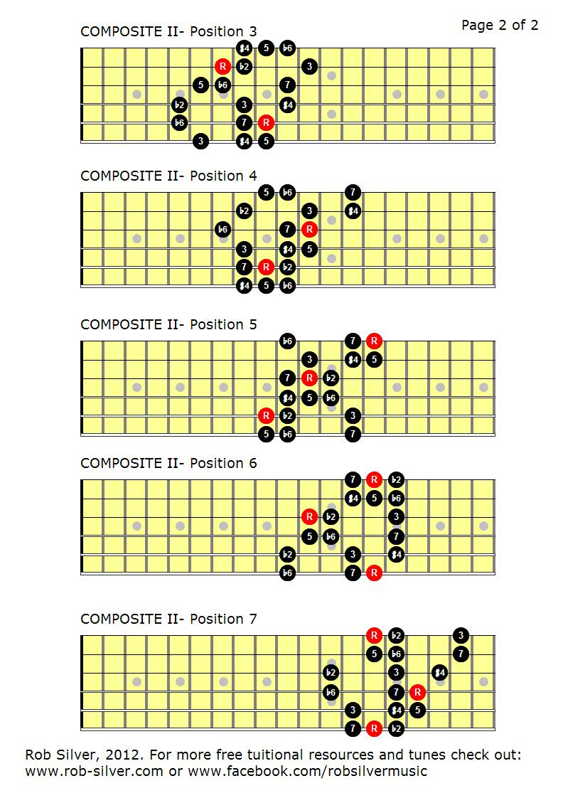 guitar scale diagrams full neck rob silver composite ii scale fender stratocaster guitar wiring diagrams