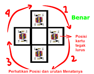 penjelasan kisi-kisi psikotes menata kartu di pt yamaha
