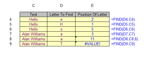 How can we find the position of letter in Excel ?  | TECH GNAN