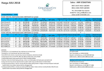 Harga Ruko ORCHID, Chrysant, Rafflesia Citra Indah City Juli 2018
