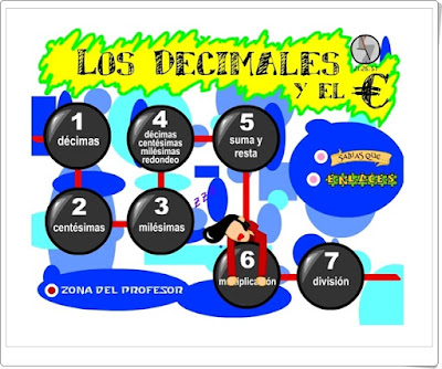 http://ntic.educacion.es/w3//recursos/primaria/matematicas/decimales/menu.html