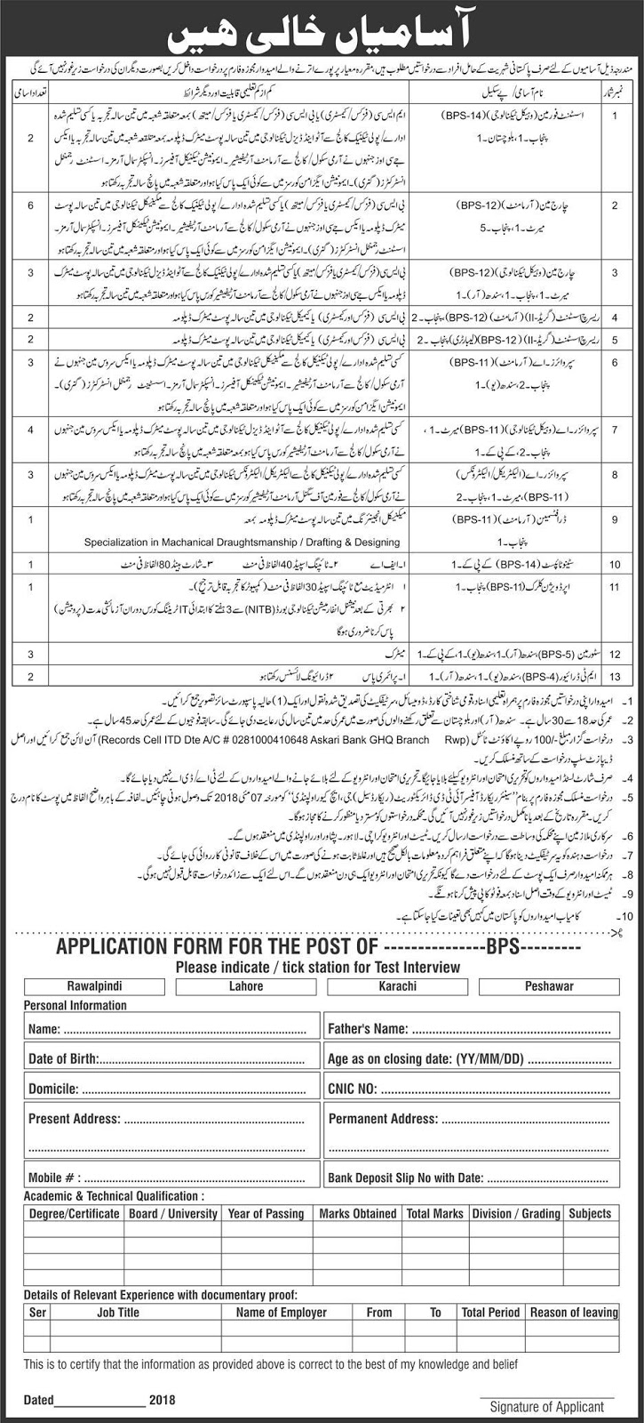 Jobs In Pakistan Army 2018 at Records Cell ITD GHQ Rawalpindi