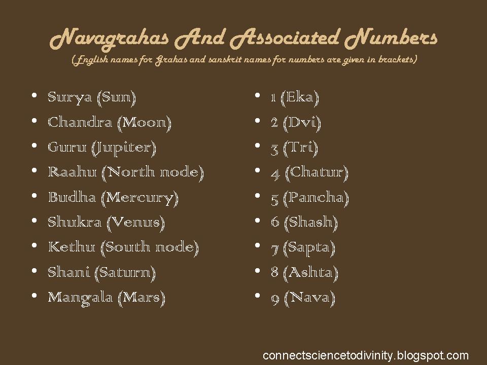 777 Biblical Numbers – Wonderful Image Gallery