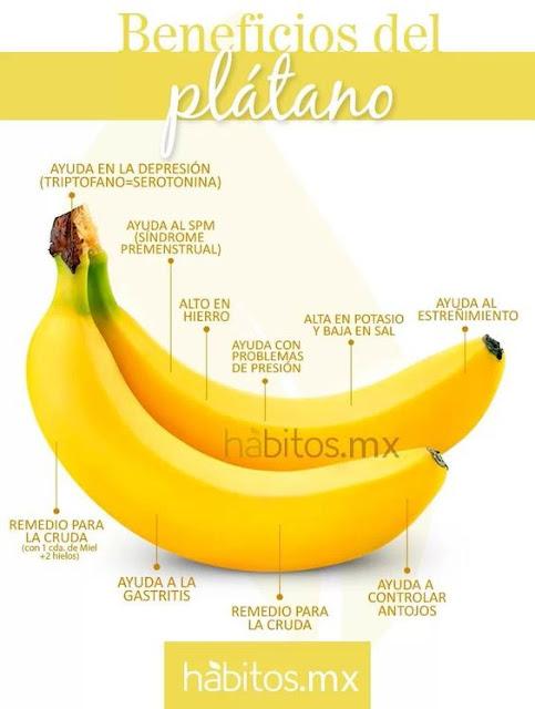imagen Beneficio del plátano