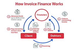 novel Franchisee? How Franchising Lenders Work in Canadian Franchise Finance