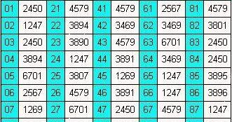 rumus angka main togel hongkong