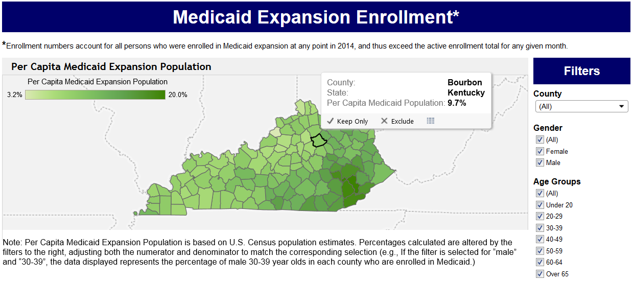 Kentucky Health News: 'Medicaid Dashboard' gives county-by-county