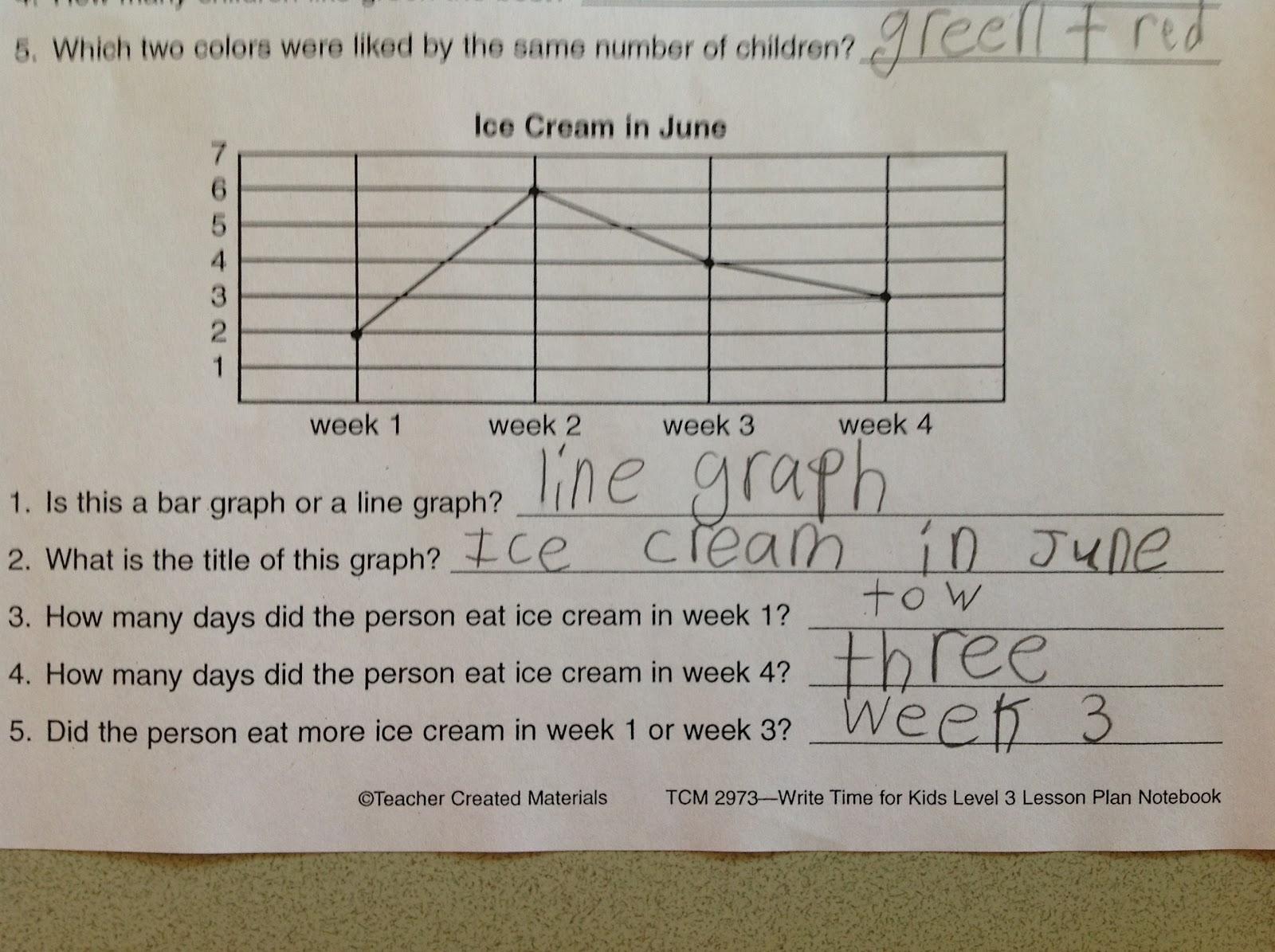 Ms Larose S 2nd Grade Interpreting Graphs