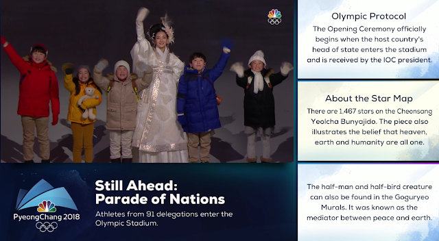 PyeongChang 2018 Winter Olympics Opening Ceremony five children kids waving