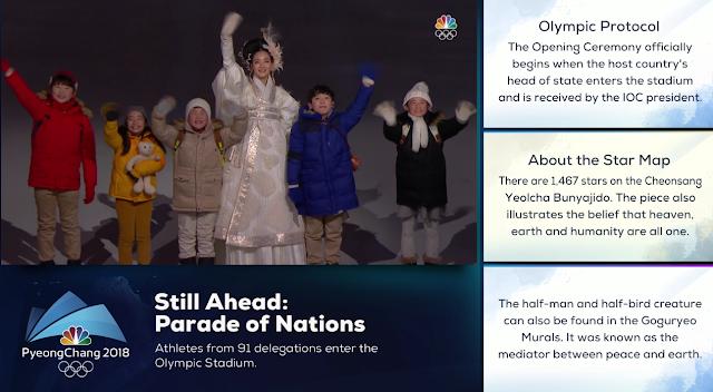 PyeongChang 2018 Winter Olympics Opening Ceremony five children kids waving