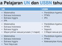 Jadwal Pelaksanaan Ujian Nasional dan USBN SMP, SMA, SMK Tahun 2017
