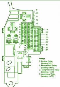 Toyota Fuse Box Diagram: Fuse Box Toyota 2000 MR2 Spyder Passenger Compartment Diagram
