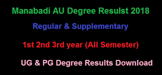 Manabadi AU Degree Results 2018