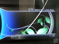 Ford C-Max Efficiency Leaves