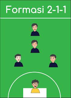 formasi futsal 2-1-1