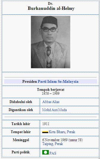 Biodata Tokoh Pejuang Kemerdekaan Tanah Melayu  Bijan