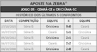 LOTECA 710 - HISTÓRICO JOGO 05