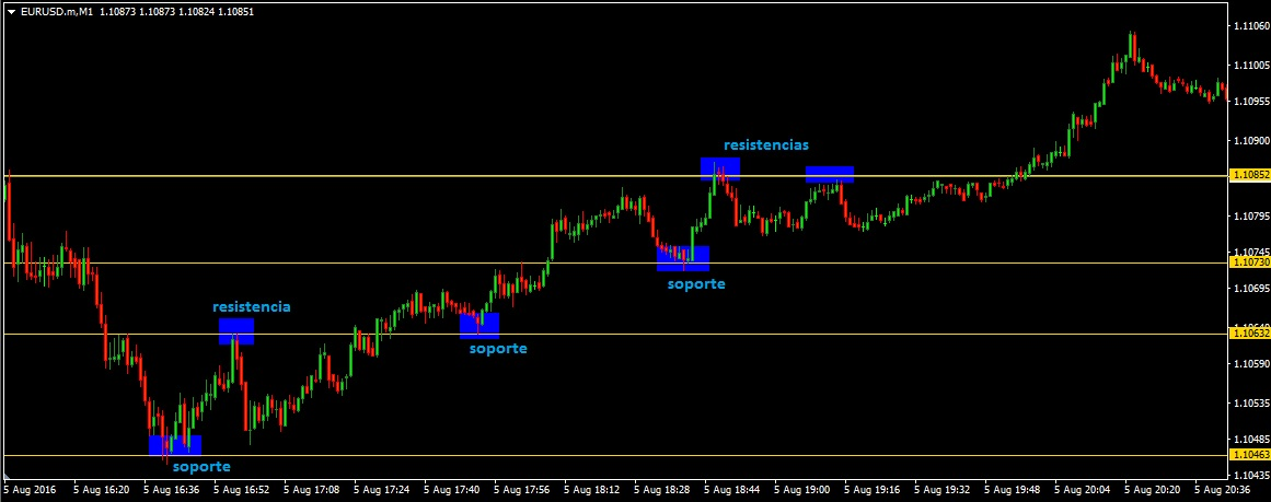 Hex code in binary trading trading