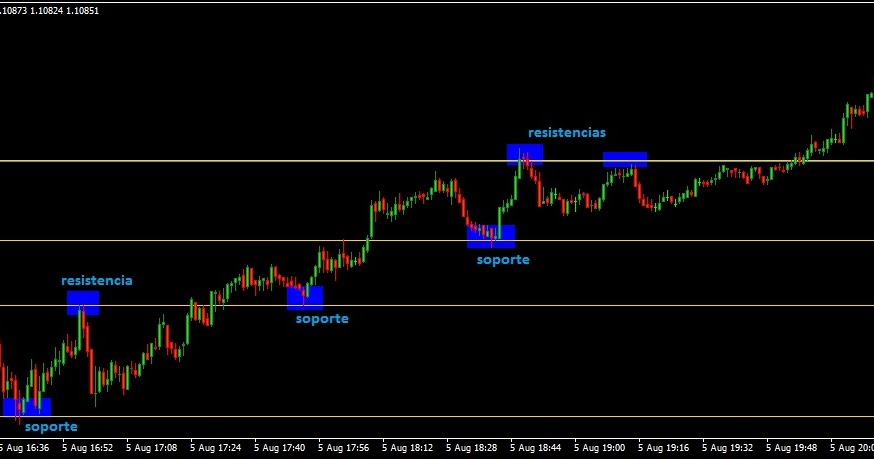 Binary option primer options trading seminars